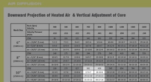 DCG Dowward Projection of Heated Air